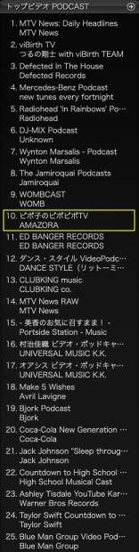 TOP10入り
